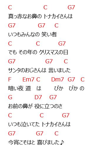 赤鼻のトナカイの歌詞とコード譜(ギター楽譜)