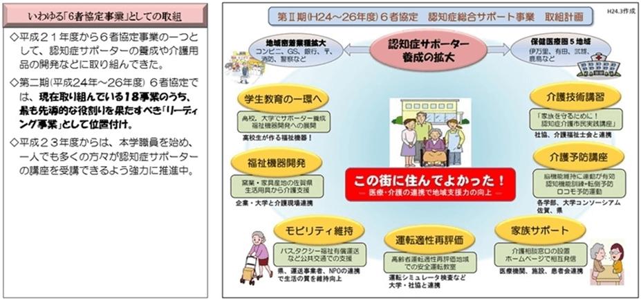 認知症サポーター養成講座_資料2